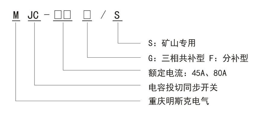 """""""专用同步开关""""吸收了可控硅动态开关对电容器组无涌流过零快速投切"""